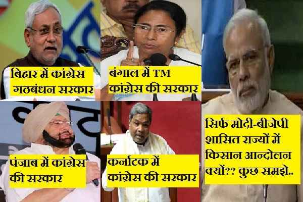 kisan-andolan-in-only-modi-bjp-ruled-states-why-not-congress-rule