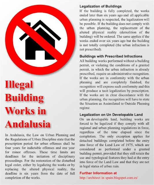 Illegal Building Works in Andalusia