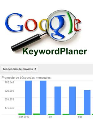 Planificador de Palabras Clave de Google (Google KeyPlaner)