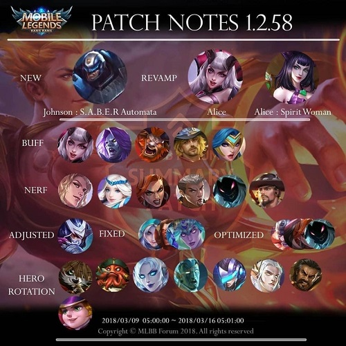 Buff, Nerf, Rework dan Hero Rotation Mobile Legends