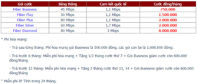 Lắp Đặt Internet FPT Phường Vĩnh Phú 3