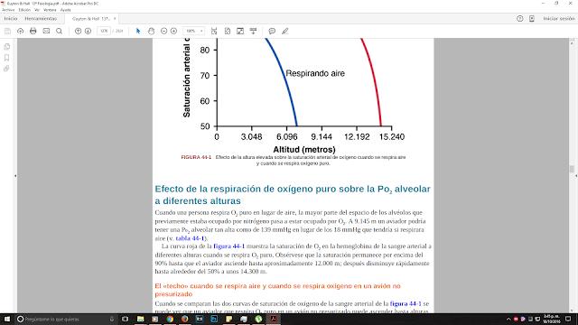 Descargar Fisiologia Guyton y Hall PDF Edición 13