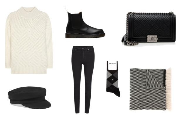 ktinka.com | Fall Winter Wardrobe Planning | CLOSED | CHEAP MONDAY | ISABEL MARANT | CHANEL