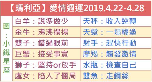 【Maria瑪利亞】星座愛情週運2019.4.22-4.28