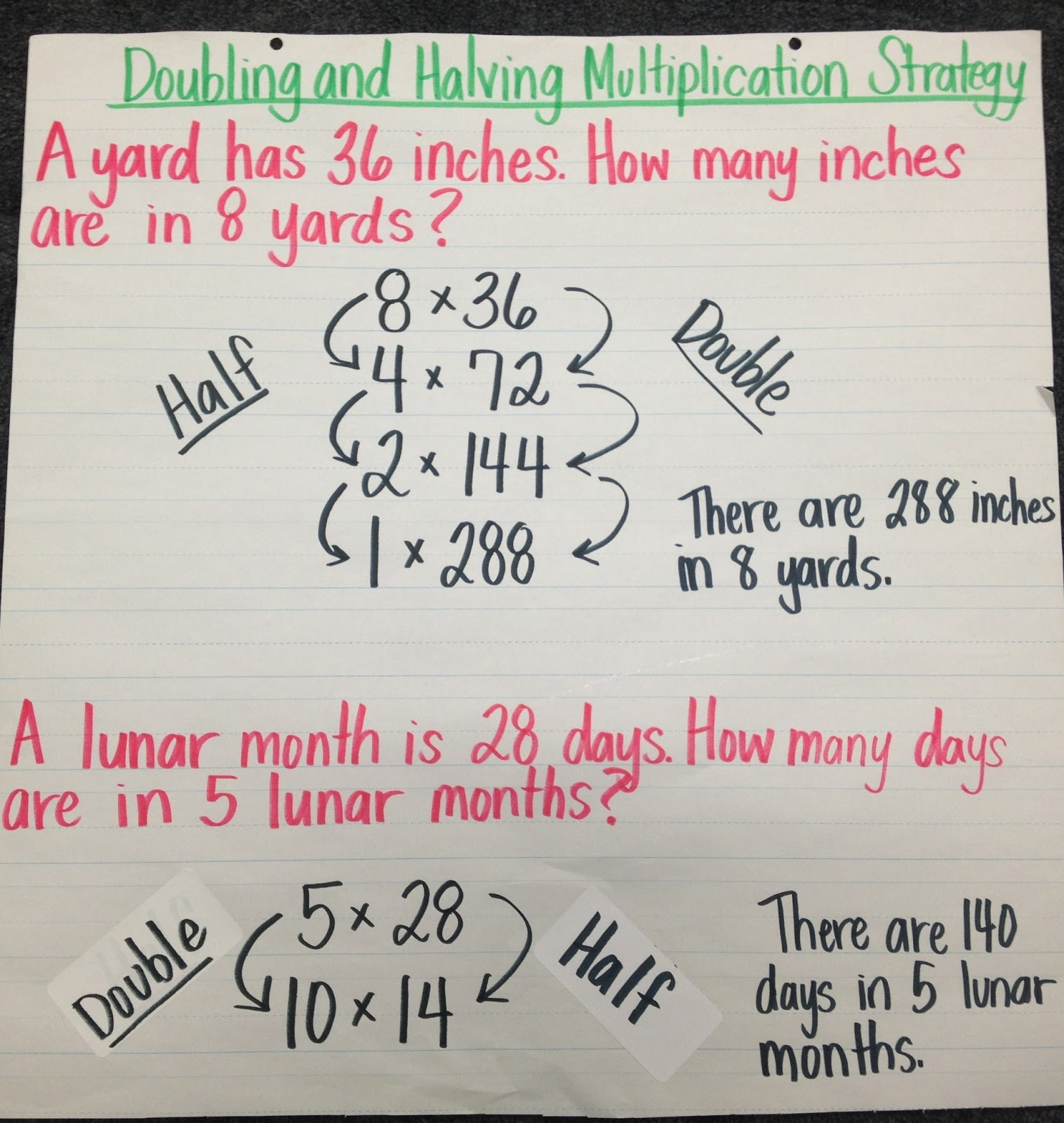5 Star Bakery Doubling And Halving Math Strategy