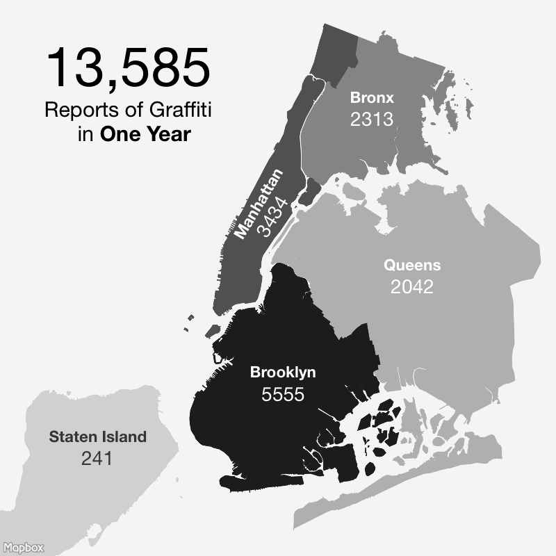 13,585 reports of graffiti in one year