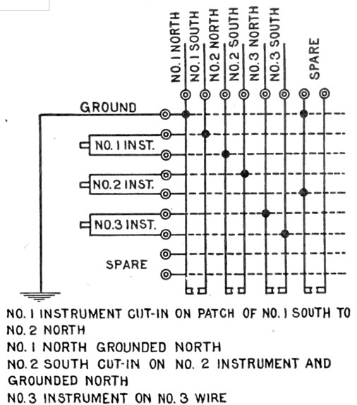 golf cart wiring diagram 36v 1206 04