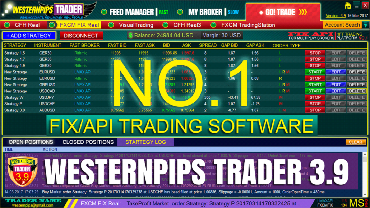HIGH FREQUENCY TRADING: FIX API SOFTWARE WESTERNPIPS TRADER