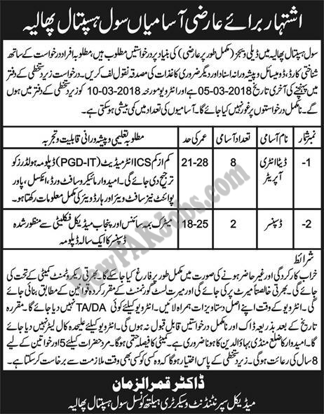 Latest Jobs in Civil Hospital Phalia for Data Entry Operator, Dispenser Last Date 10 March 2018