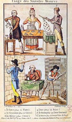 « Usage de six nouvelles unités de mesure et leur équivalence avec les mesures anciennes », estampe, vers 1800 (Bibliothèque Nationale)