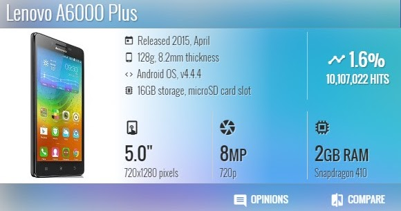 Download Firmware Lenovo A6000+ ( PLUS ) - Gudang Firmware