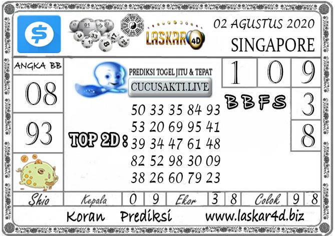 Prediksi Togel SINGAPORE LASKAR4D 02 AGUSTUS 2020