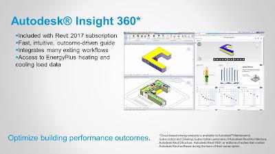 Autodesk Insight 360 in Revit 2017