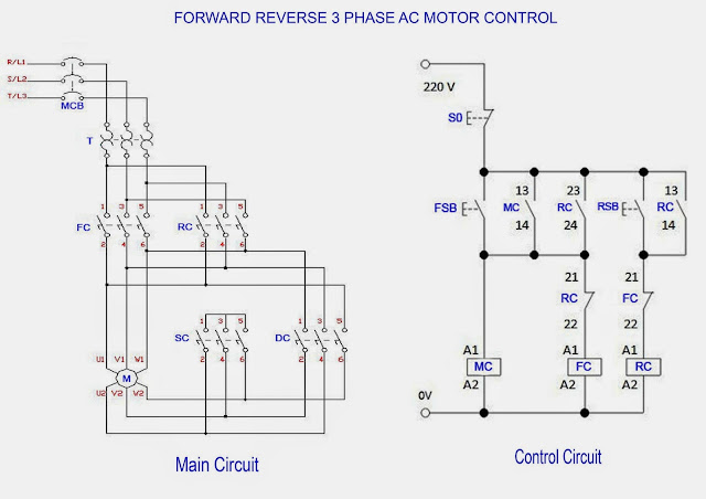 Forward & Reverse 3 Phase AC Motor Control Circuit Diagram
