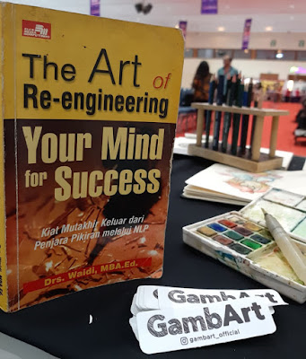 The Art of Re-engineering Your Mind for Success