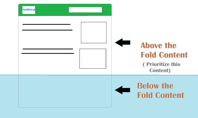 Above the Fold Content (Prioritize Visible Content)