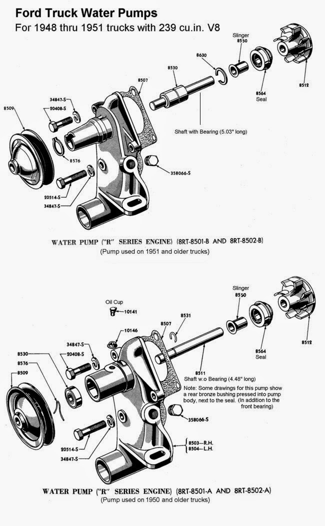 Ford Flathead Wiring Diagram Ignition Coil Wiring Diagram Ford