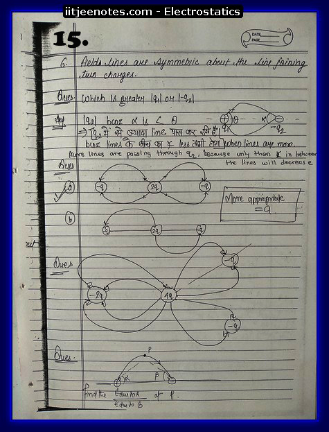 Electrostatics Notes 5