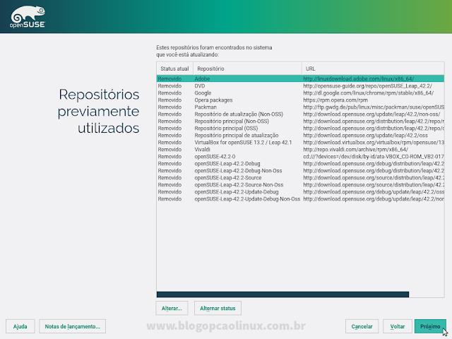 Repositórios utilizados no openSUSE Leap 42.2 serão removidos