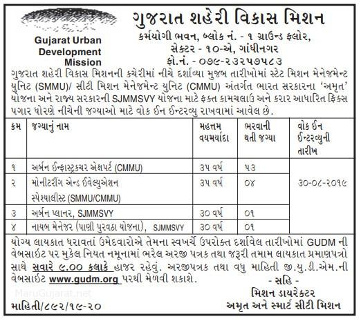 Gujarat Urban Development Mission (GUDM) Recruitment for Various Posts 2019
