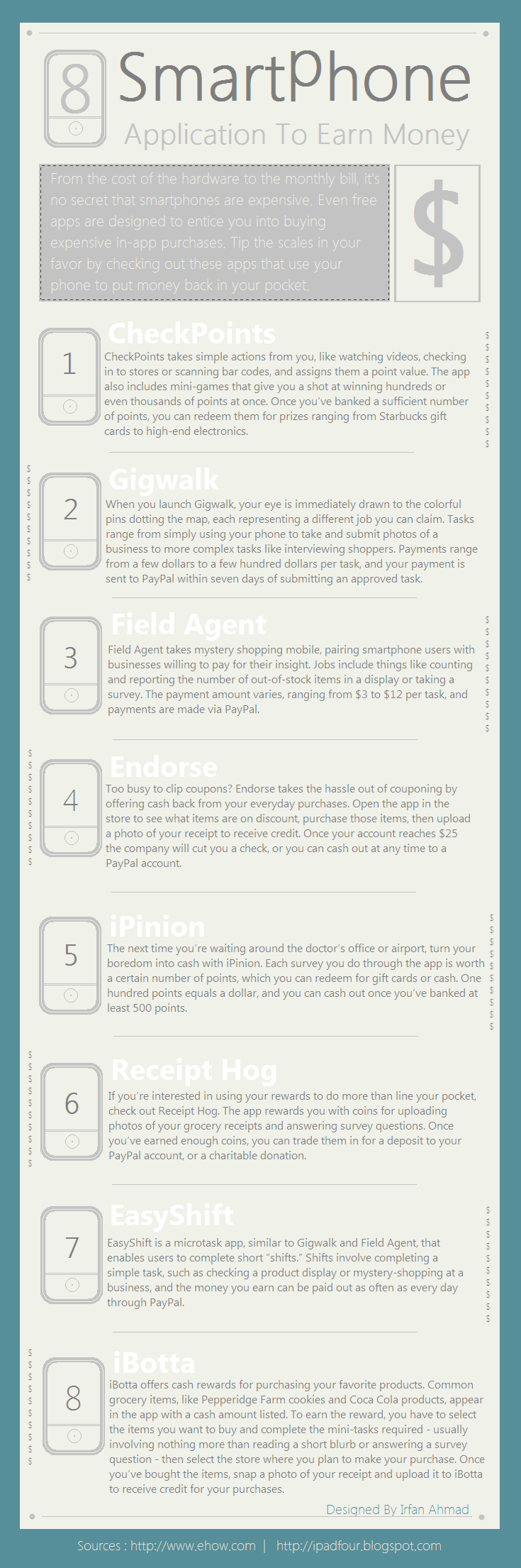 how to make quick money with smartphone application infographic