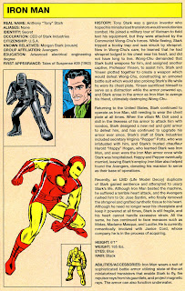 Iron Man Comic Superheroe