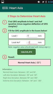 ECG Heart Axis