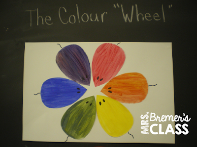 Color Wheel Spring Art Lesson for Kindergarten, introducing primary and secondary colors.