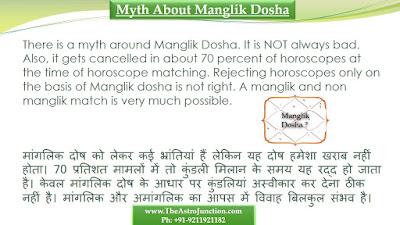 Myth About Manglik Dosha, http://theastrojunction.com, Gaurav Malhotra