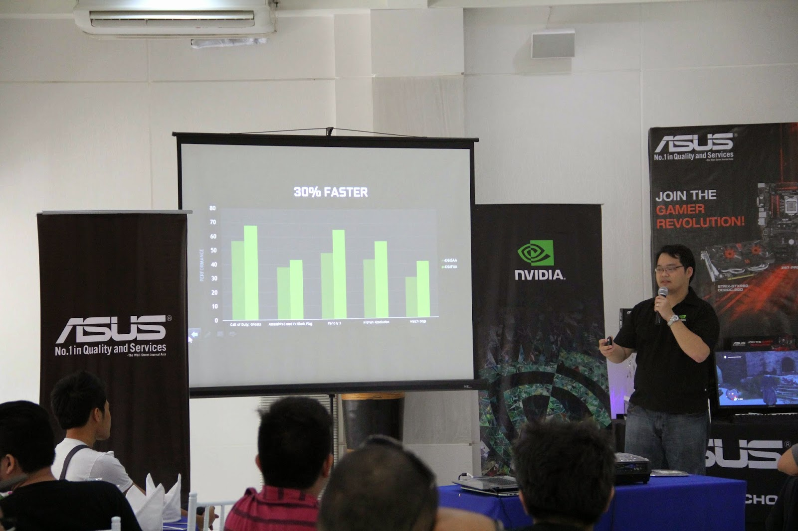ASUS and Nvidia Gamers' Gathering i