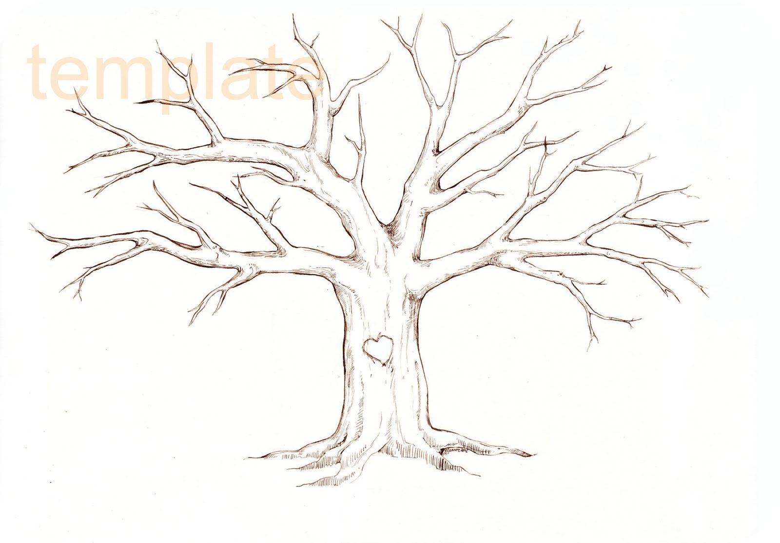 Lady Proteus Name Trees