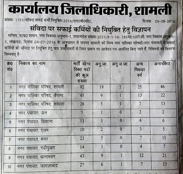 Shamli Nagar Nigam Safai Karmi Recruitment