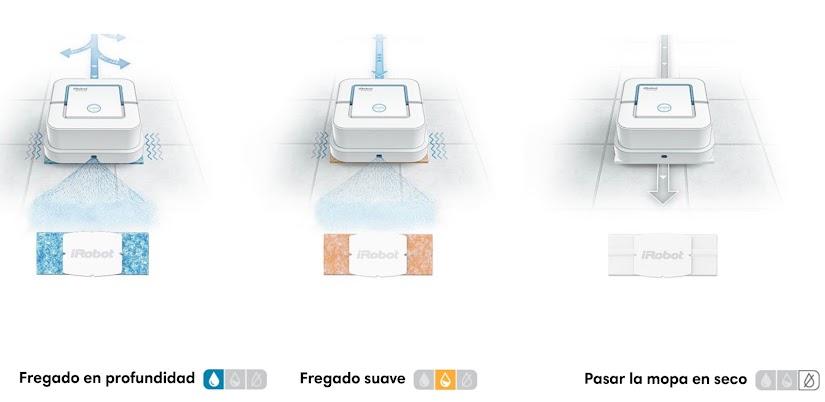 Modos de fregado de iRobot® Braava jet™ 240