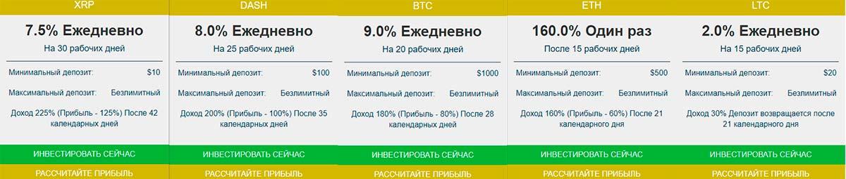 Инвестиционные планы Coin-Active