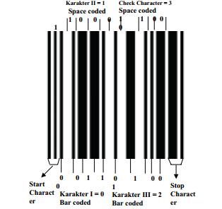 originally barcodes systematically represented - 314×296