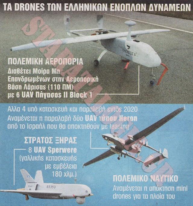 ΥΠΕΘΑ: Ανεβάζει ταχύτητες για Ελληνικά drones-Τι σχεδιάζεται