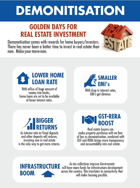 Demonitisation - Golden Days for Real Estate Investment