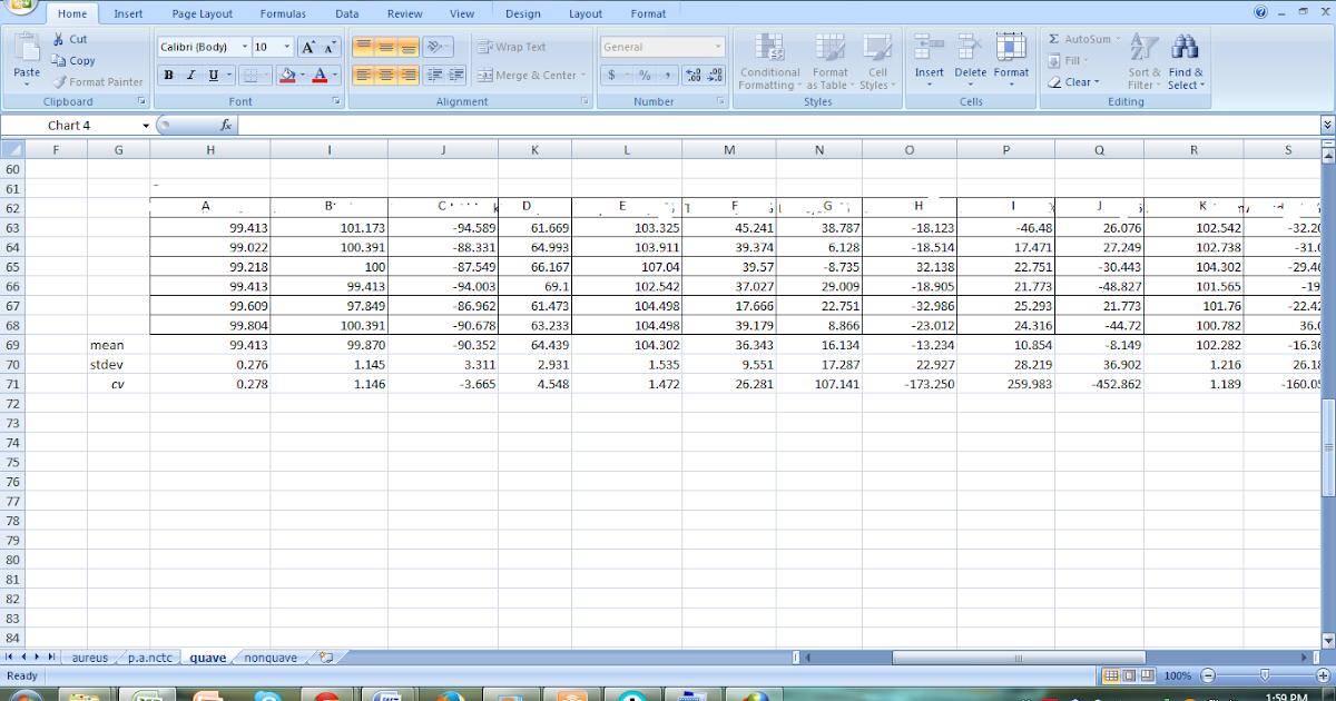Cara membuat Grafik Batang dengan Standar Deviasi (Error ...