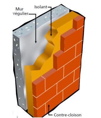 Cours atelier de construction l isolation thermique for Isolation thermique mur