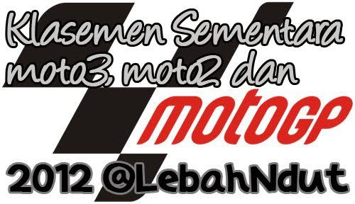 Perolehan Poin Klasemen Akhir motoGP 2012 Terlengkap