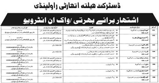 District Health Authority Rawalpindi Jobs 2020 Walk-in Interview