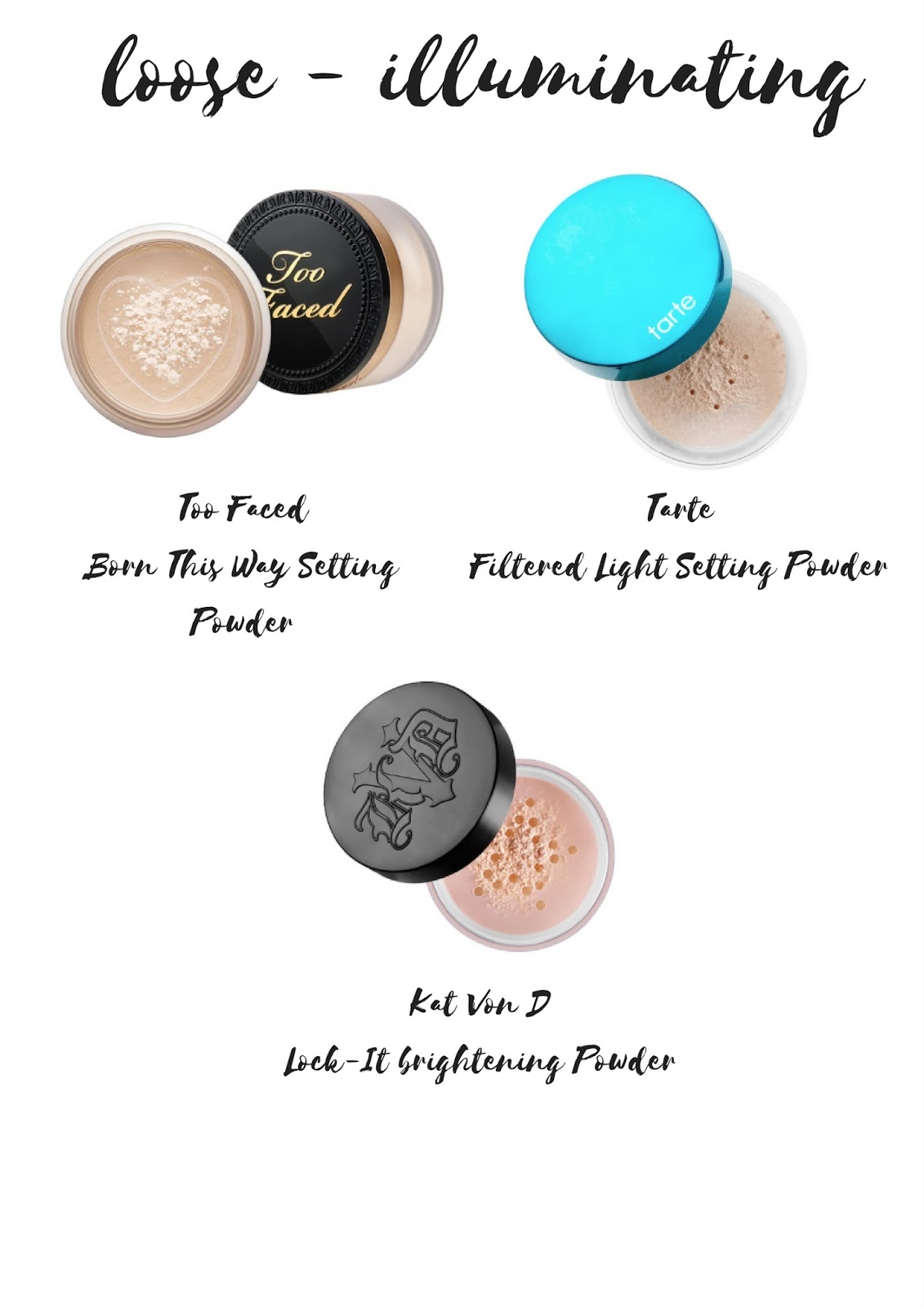 557a45117432 How To Use Tarte Filtered Light Setting Powder Inspirational. Tarte  Cosmetics Rainforest Of The Sea ...
