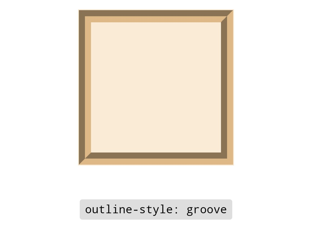 outline groove