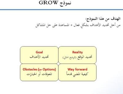 ما هو نموذج GROW ؟ Grow