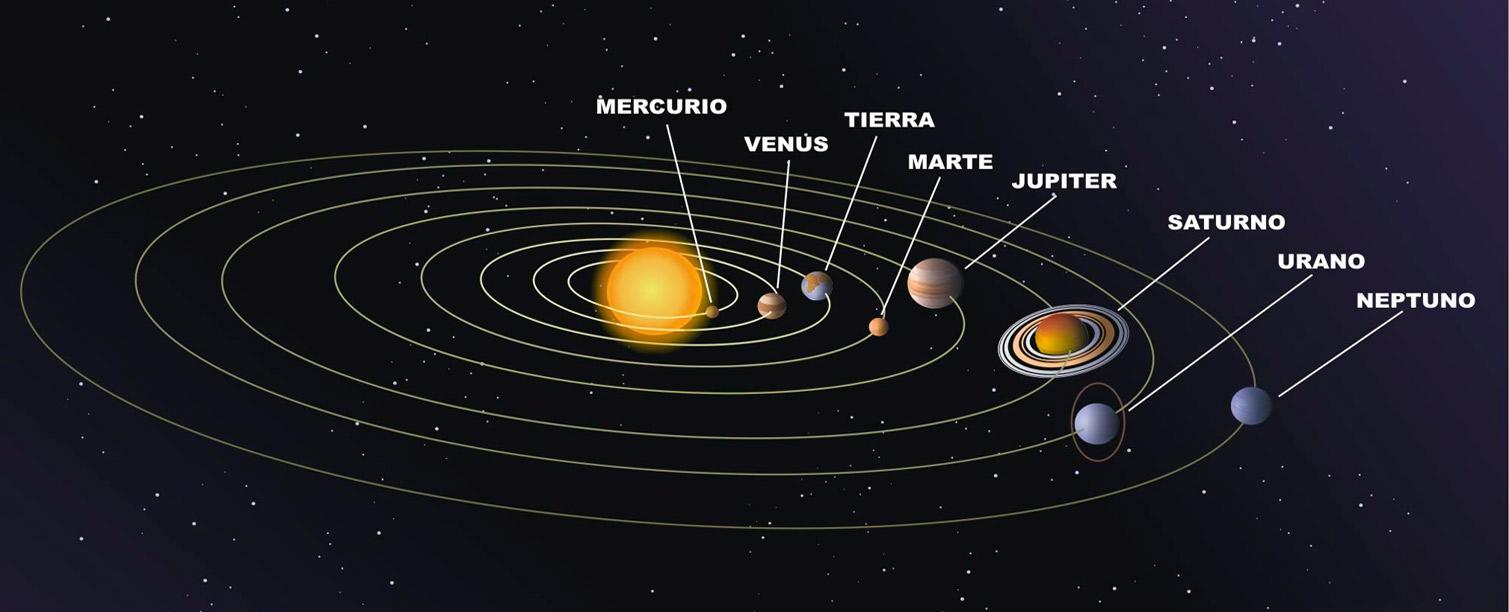 Im 225 Genes De Sistema Planetario Solar Para Ni 241 Os Material