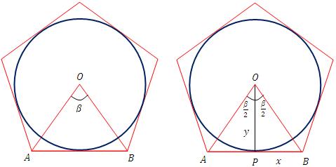Polígonos-circunscritos-en-una-circunferencia