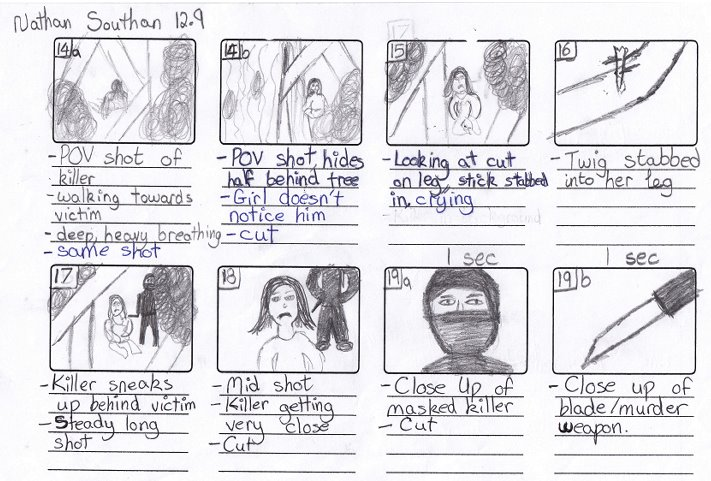 Onat Hasip AS Media  Planning - What is a storyboard? - Miss Begum