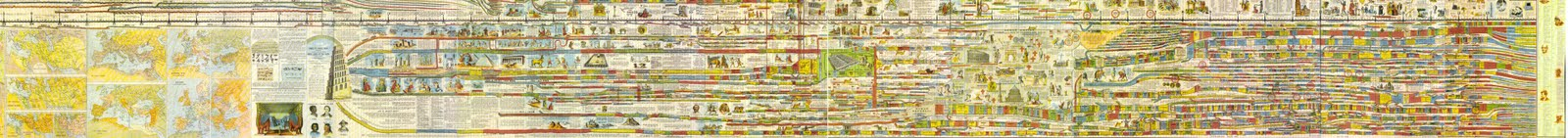 At Some Point I Would Like To Plot The Days And Events My Life On A Graphic Timeline One Seen Here Victorian Era Wall Chart Of World History