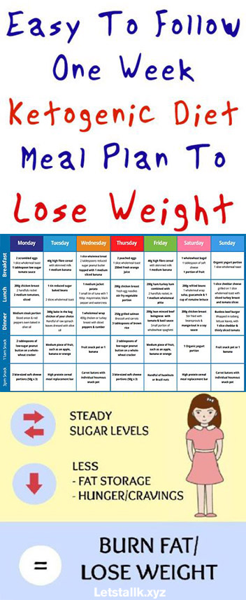 Easy To Follow One Week Ketogenic Diet Meal Plan To Lose