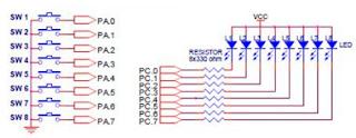 Modul I/O Bascom AVR